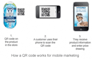 How to Use QR tags with mobile marketing