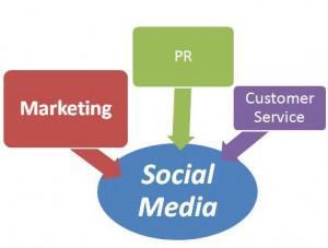 Social Media needs PR, Marketing and Customer Service Skills