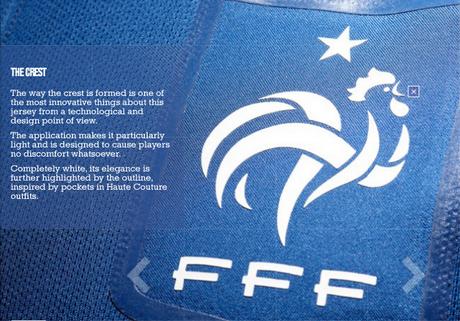 Vive Le Football Libre: Nike Unveil New France Kit
