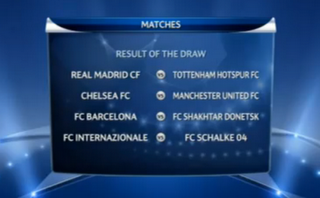 UEFA Champions League 2011 Quarter-Final Draw
