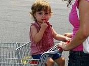 Shopping Cart Germs