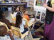 Skills Needed Kindergarten