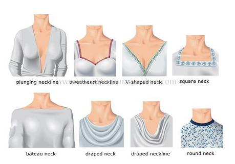 types of necklines for necklaces