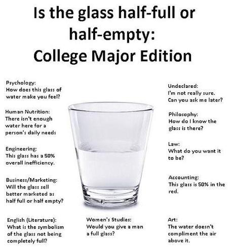 neither half full nor half empty I find, however, that neither  but the key part of life that the optimist and the pessimist miss is that whether the glass is half-full or half-empty.