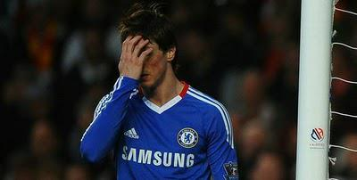 When can we call Torres a bust?