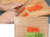 Chef Cutting Board