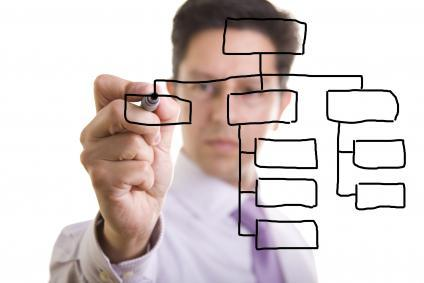 Building a Clear Business Case for a Learning Management System in 21 Steps
