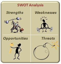 How to do a personal SWOT analysis to Enhance Learning Goals and Objectives