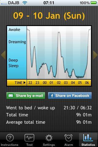 How I slept last night.