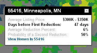 Price reductions 55416