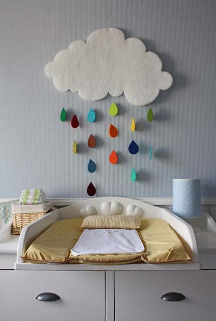 Wall Decor On Pinterest Interior Design Styles