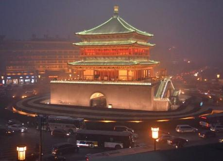 Xian at Night, Why do people travel, Food tourism