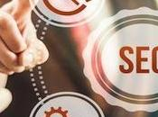 Three Pillars Search Engine Marketing