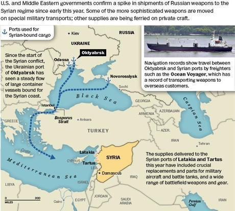 Russia arms export to Syria