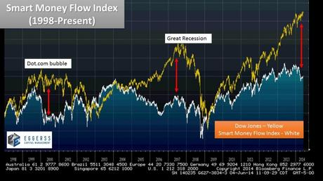 Will We Hold It Wednesday – Global Correction Edition