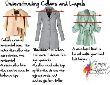 Understanding collars and lapels