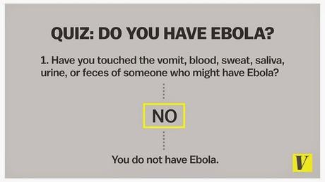 4 Out Of 10 Concerned About An Ebola Outbreak In U.S.
