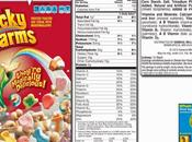 Lucky Charms: Magically Delicious Malicious