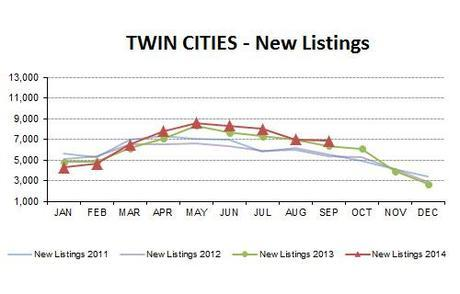 2014-09-new listings