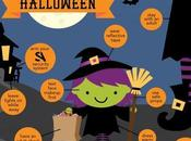 Five Tips Make Your Halloween Safe