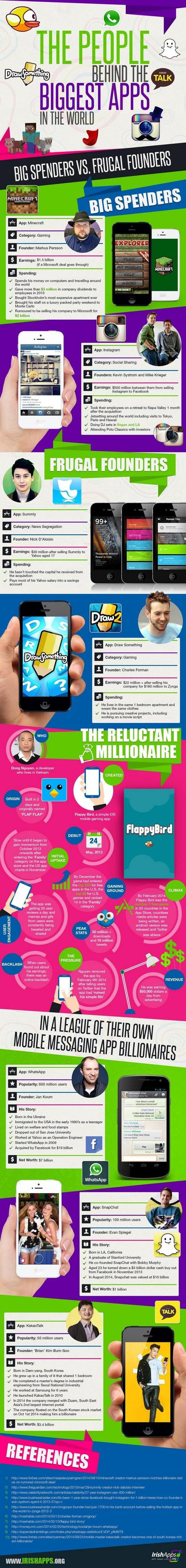 People Behind the Apps-infographic