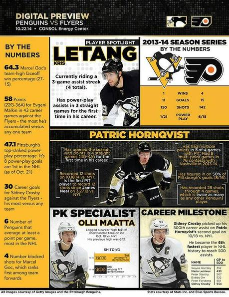 Game 5: Flyers @ Penguins