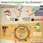 Electronic Payment Processing Stats Infographic