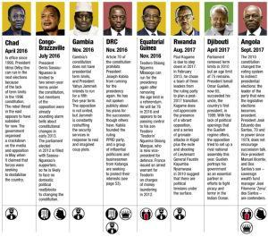 Source: Snakes & Leaders - Africa's political succession. Marshall van Valen/ The African Report
