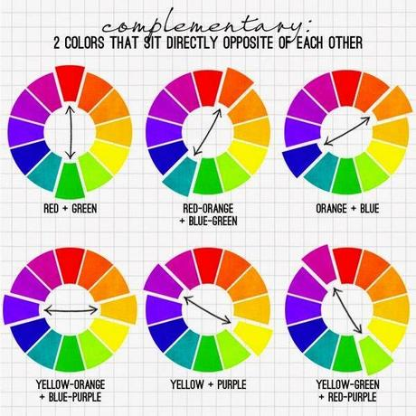 4 ways to choose a color scheme paperblog - Colors complementary to gray ...