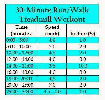 10 gradient treadmill