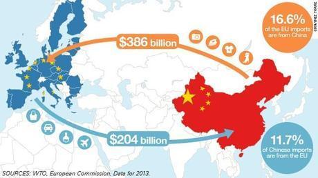 eu-china trade map