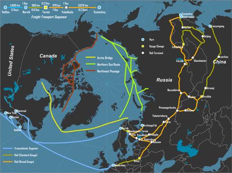 east-west freight corridor