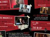 Ultimate True Blood Facts