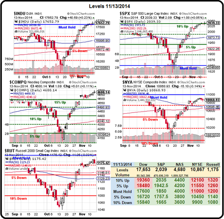 Friday – Commodities Collapse On Weak Global Data