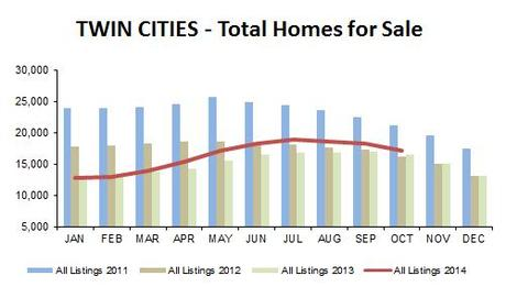 2014-10-total homes