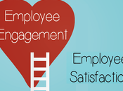 From Employee Engagement Satisfaction