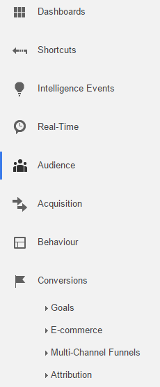 Google Analytics Dashboard Navigation