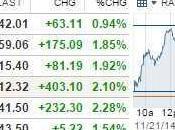 Free Money Friday Draghi PBOC Fuel Fire