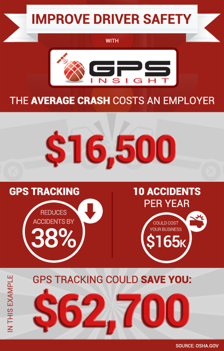 Improve Driver Safety INFOGRAPHIC