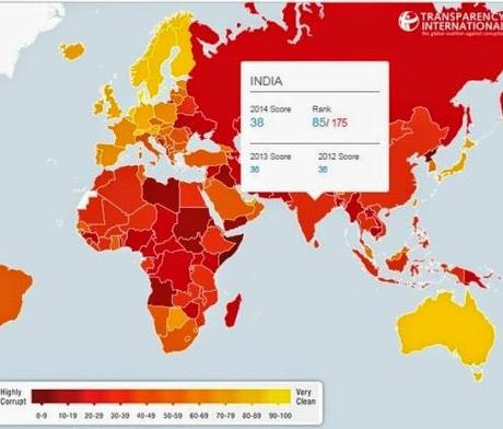 Corruption Index - Denmark best ~ North Korea & Somalia worst - India 85th !!!!
