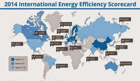 Germany Outranks United States in 2014 International Energy Efficiency Scorecard
