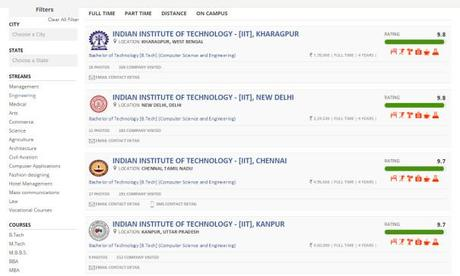 Collegedunia.com , the best site for Computer Science colleges in India !