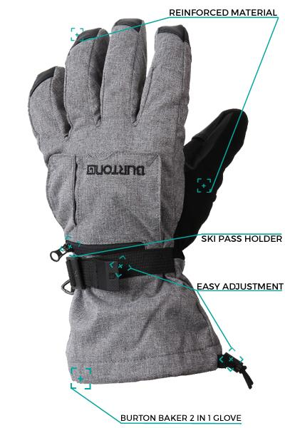 перчатки для горных лыж