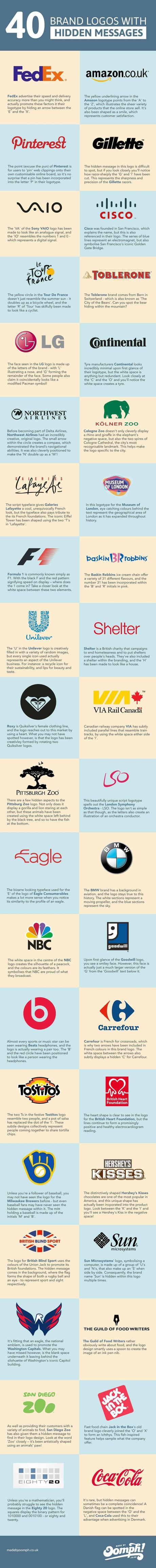logo design and what they mean