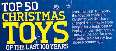 The Top 50 Christmas Toys Of The Past 100 Years