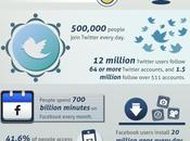 Infographic Your Mind Being Ruined Social Media?