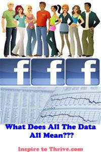 What Does Your Facebook Page Do For You?