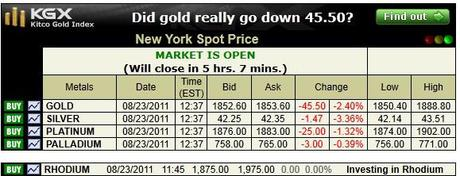 gold price, gold, stock market, sell gold, boca raton