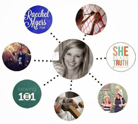 She Reads Truth, IF:Gathering, and women bible teachers. Part 2