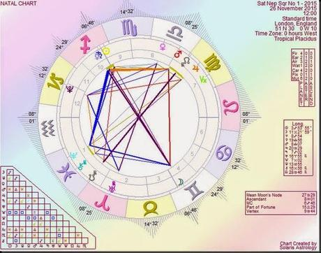 Saturn square Neptune – Gaining strength from our vulnerabilities.